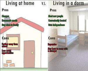 Living at home better than in a dorm?