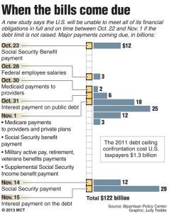 Congressional Temper Tantrum Costs Future Generations
