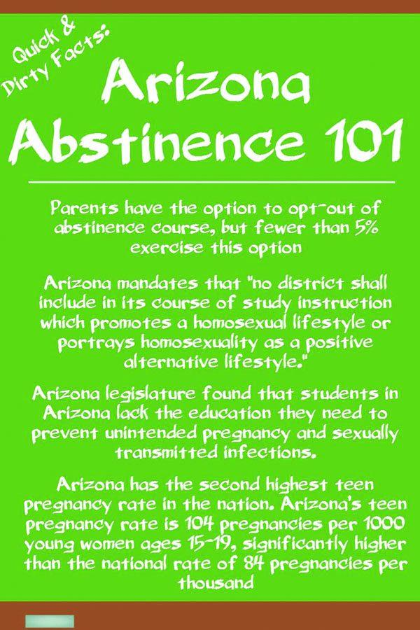 Sex education requirements in az