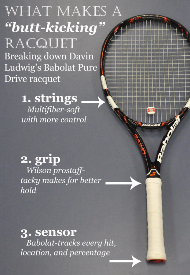 %E2%80%9CI+got+a+new+racket...still+gonna+beat+everyone%E2%80%99s+butt%2C%22+Davin+Ludwig+said.