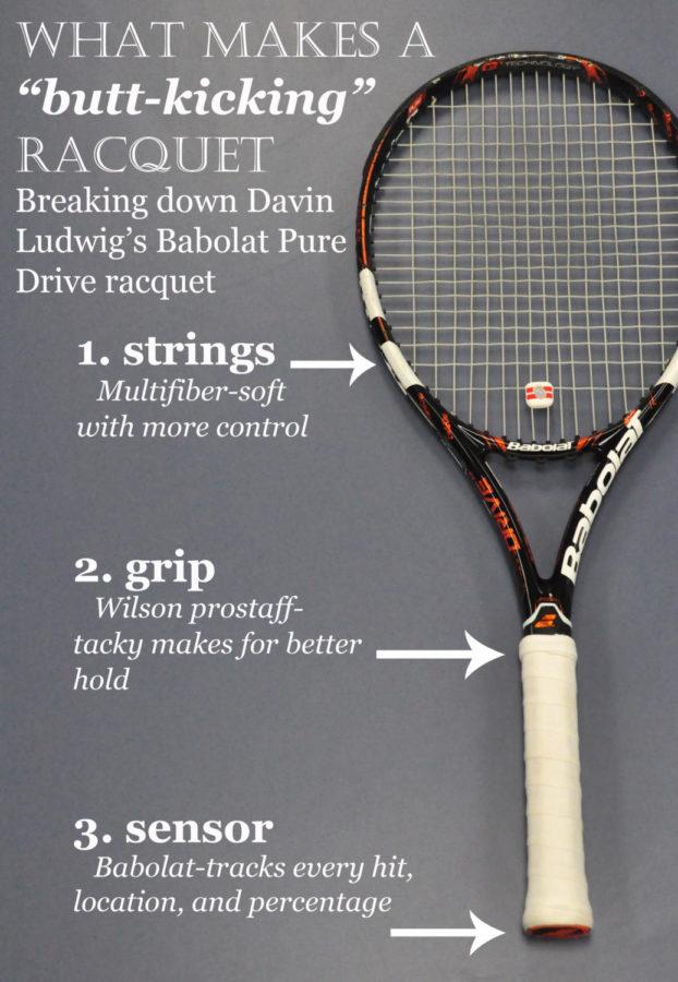 %E2%80%9CI+got+a+new+racket...still+gonna+beat+everyone%E2%80%99s+butt%2C%22+Davin+Ludwig+said.