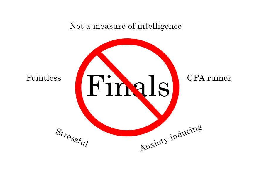 As finals season approaches, the fairness of the mandatory tests comes into question. Staff reporters Gavin Brennan and Saydria Ostler explore this argument.